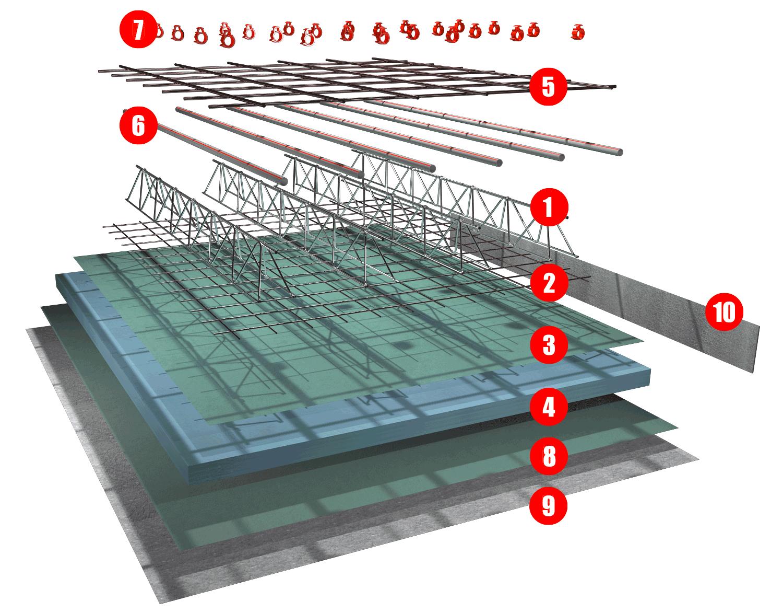 Massetto Per Pavimento Riscaldato riscaldamento a pavimento radiante per magazzini/capannoni