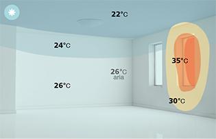 Climatizzazione raffrescamento impianto radiante