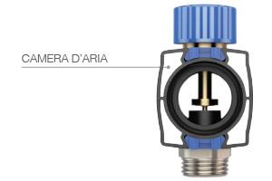 Collettore SL moduli isolati termicamente con camera d'aria integrata
