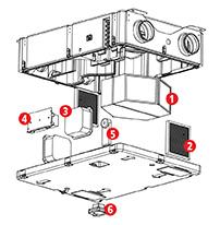 Componenti unità per il trattamento dell'aria VMC 120 SV e VMC 240 SV