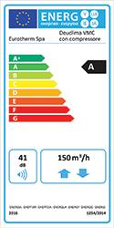 Etichetta energetica Deuclima VMC con compressore CLASSE A