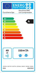 Trattamento aria Deuclima-VMC con compressore classe energetica A