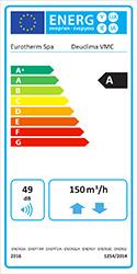 Etichetta energetica Deuclima-VMC senza compressore