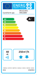 Trattamento aria Deuclima-VMC 300 V classe energetica A e A+