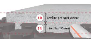 Euroflex TFS mini con livellina 10 mm