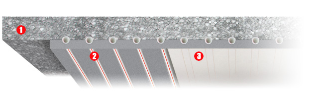 Sistema radiante a soffitto Leonardo passo 3,5 alta efficienza
