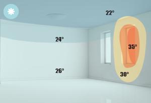 Raffrescamento di una stanza utilizzando un impinato radiante a soffitto