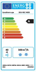 Etichetta energetica Deuclima-VMC DEU-REC 450 S CLASSE A