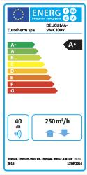 Etichetta energetica Deuclima-VMC 300 V CLASSE A+