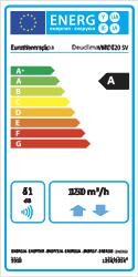 Etichetta energetica VMC 120 SV CLASSE A