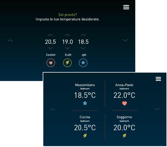 La grafica intuitiva del display SmartComfort 365 garantisce la facile usabilità