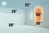Raffrescamento estivo estate pannelli radianti a soffitto