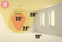 Riscaldamento invernale fancoil aria