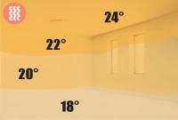 Riscaldamento invernale con pannelli radianti a soffitto