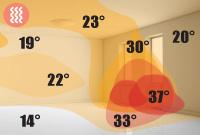 Riscaldamento invernale con termosifoni